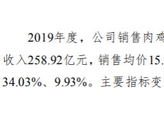 温氏股份2019年度销售肉鸡9.25亿只 收入258.92亿元