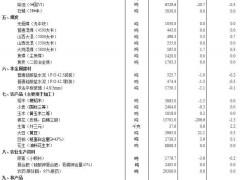 国家统计局:1月下旬生猪价格环比涨2.2%
